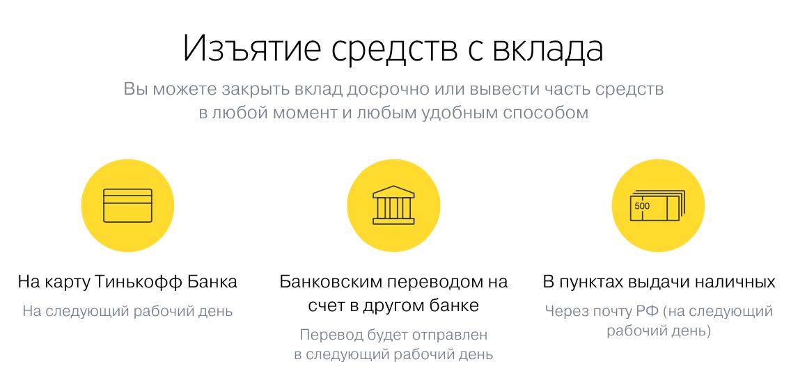Вклады банк как правильно сделать