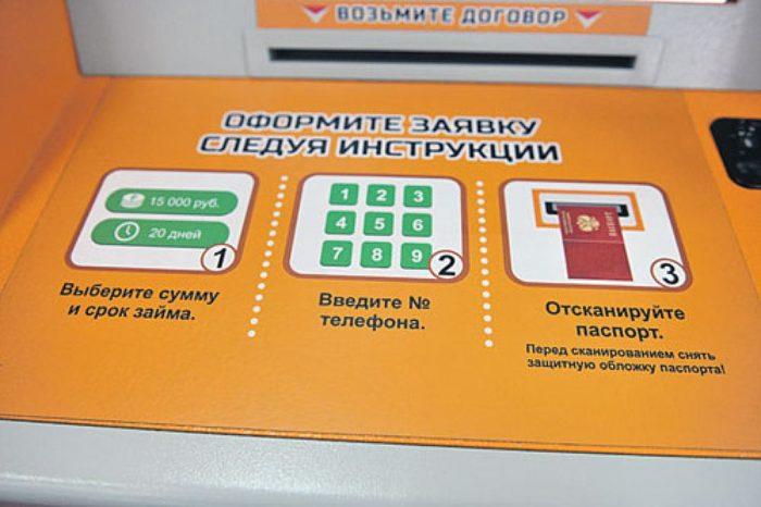 Инструкции по оформлению заявки на займ
