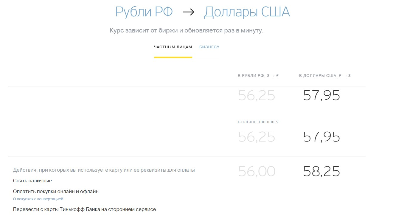 Курс рубли/доллары для частных лиц