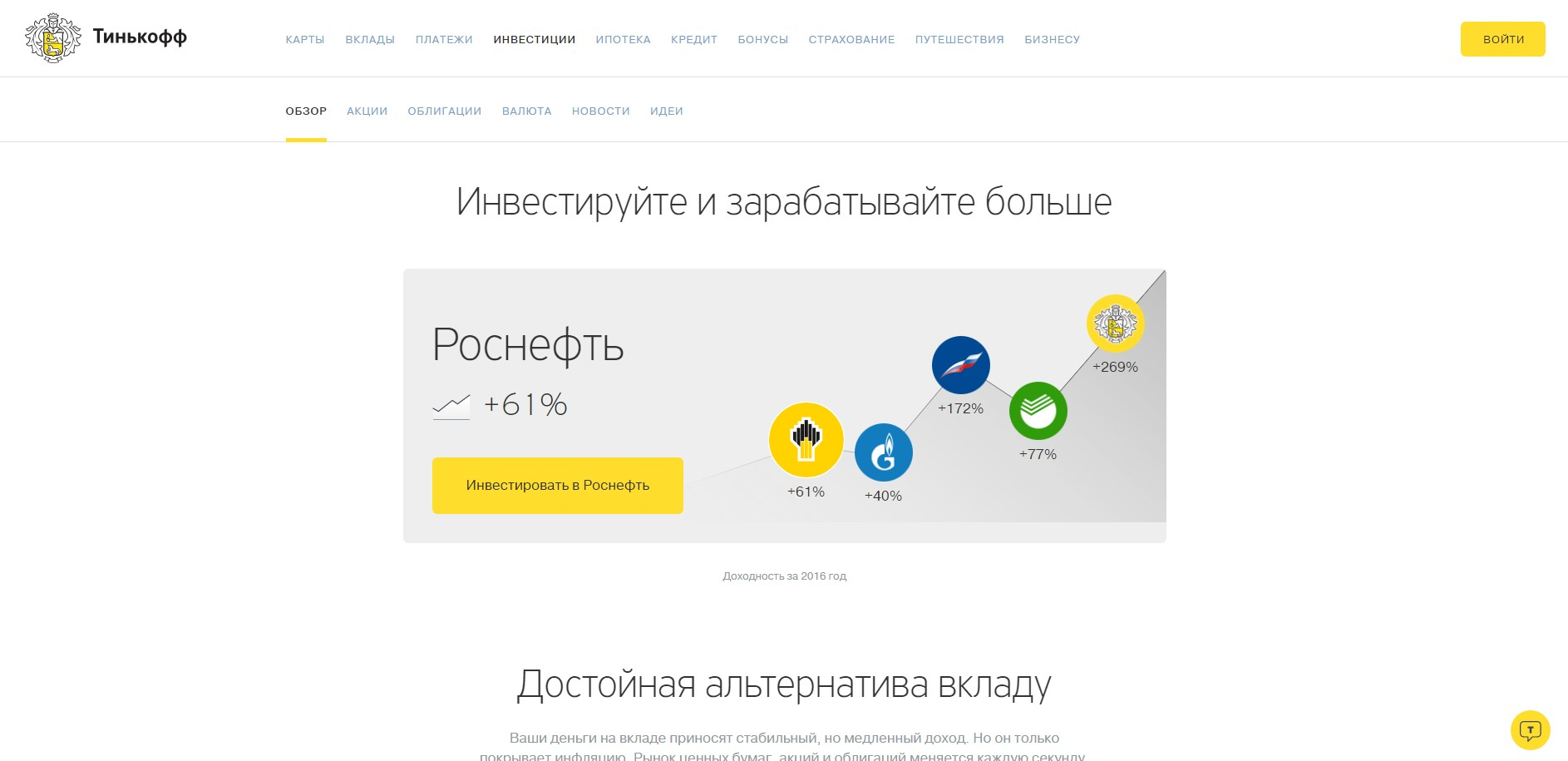 Вклады в Роснефть