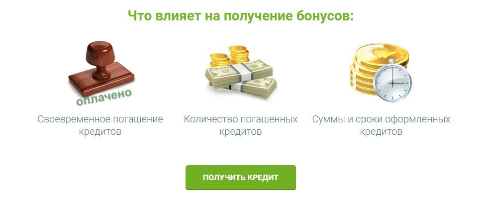 Условия на получение бонусов