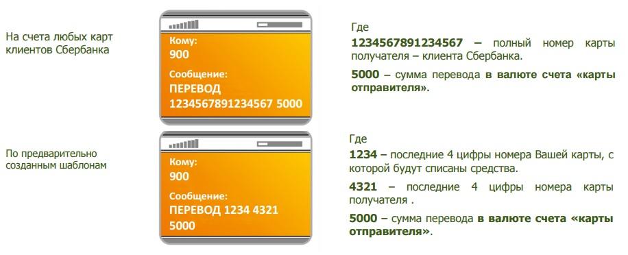 Пример расшифровки цифрового кода