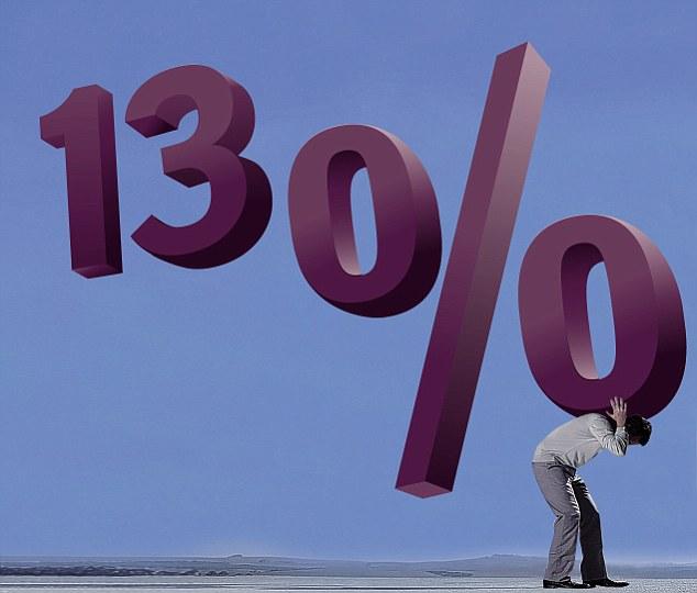 Ставка подоходного налога составляет 13%